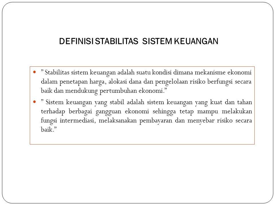 KURVA PEMBAGIAN TINGKAT KEUNTUNGAN BANK SYARIAH Pola profit sharing : TR TRps TC FC QQps Penerimaan (Rp)