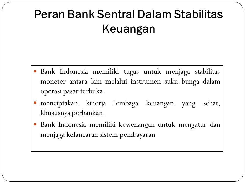 Dampak stabilitas keuangan Transmisi kebijakan moneter tidak berfungsi secara normal sehingga kebijakan moneter menjadi tidak efektif. Fungsi intermed