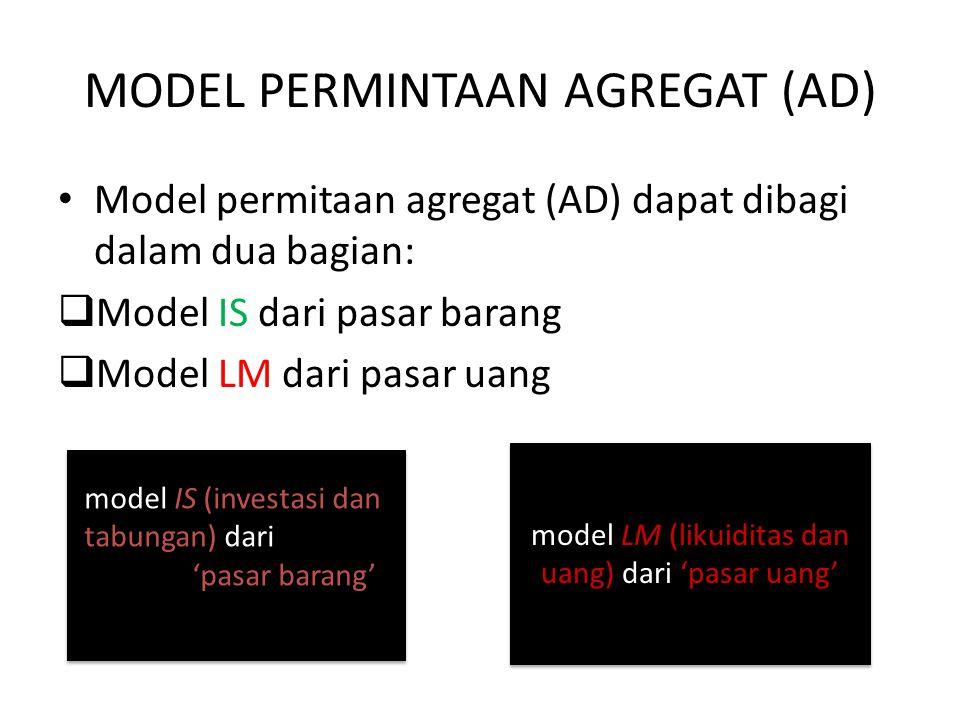 MODEL PERMINTAAN AGREGAT (AD) Model permitaan agregat (AD) dapat dibagi dalam dua bagian:  Model IS dari pasar barang  Model LM dari pasar uang mode