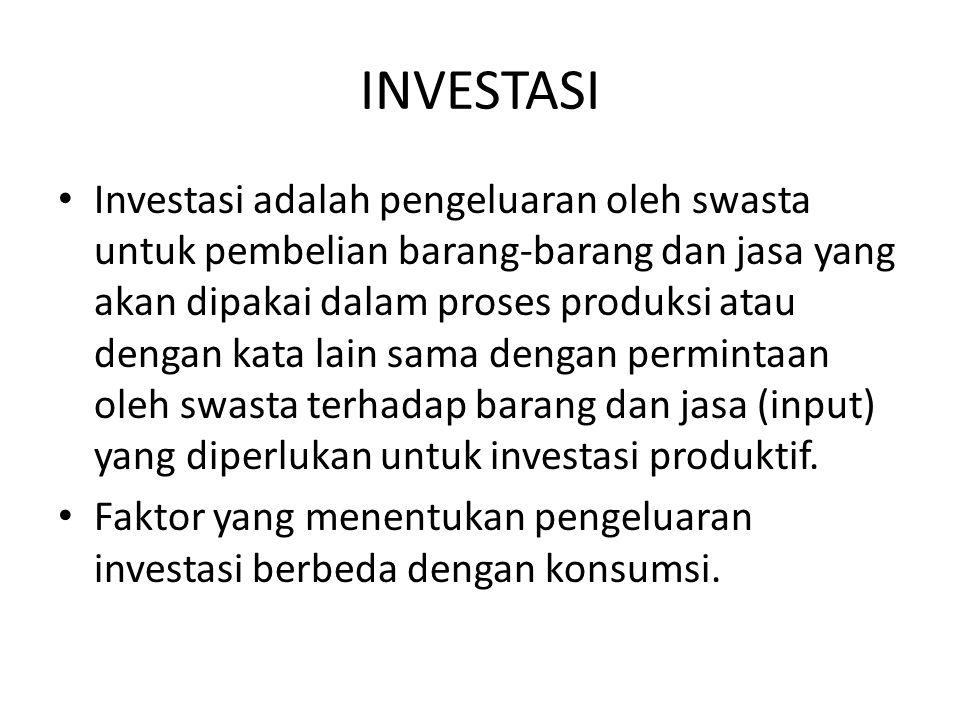 INVESTASI Investasi adalah pengeluaran oleh swasta untuk pembelian barang-barang dan jasa yang akan dipakai dalam proses produksi atau dengan kata lai