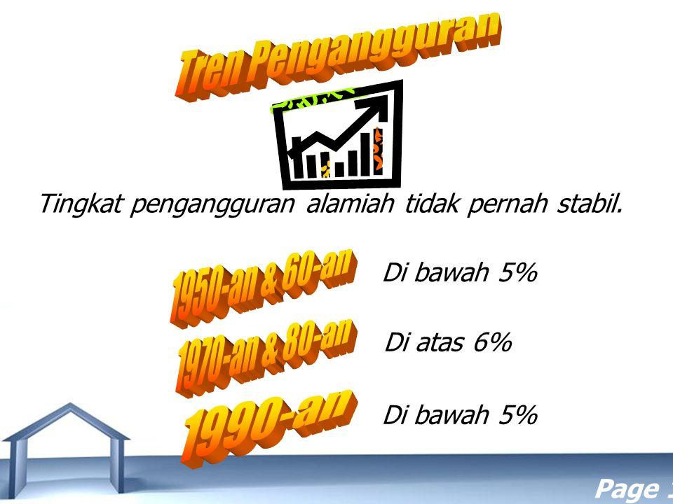 Free Powerpoint Templates Page 14 Tingkat pengangguran alamiah tidak pernah stabil. Di bawah 5% Di atas 6% Di bawah 5%