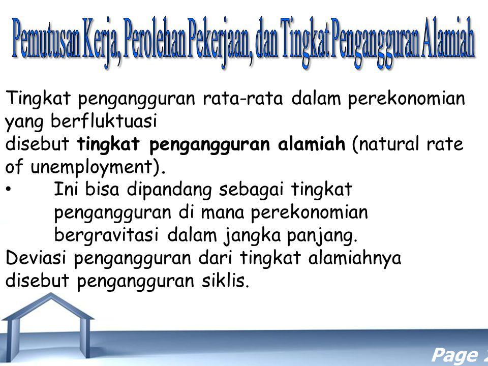 Free Powerpoint Templates Page 2 Tingkat pengangguran rata-rata dalam perekonomian yang berfluktuasi disebut tingkat pengangguran alamiah (natural rat