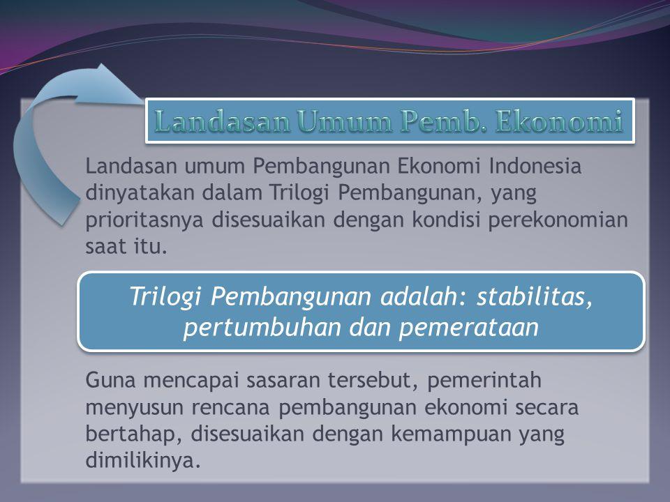 Landasan umum Pembangunan Ekonomi Indonesia dinyatakan dalam Trilogi Pembangunan, yang prioritasnya disesuaikan dengan kondisi perekonomian saat itu.