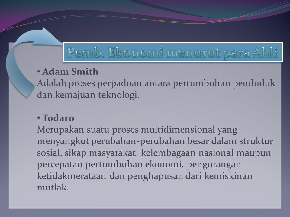 Adam Smith Adalah proses perpaduan antara pertumbuhan penduduk dan kemajuan teknologi. Todaro Merupakan suatu proses multidimensional yang menyangkut