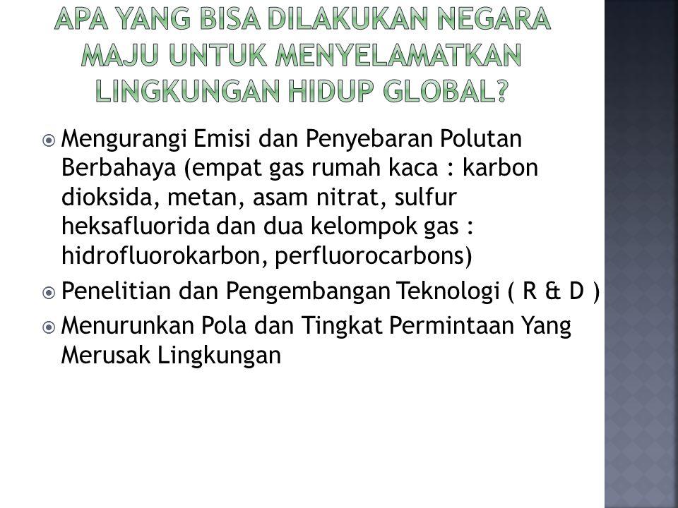 Mengurangi Emisi dan Penyebaran Polutan Berbahaya (empat gas rumah kaca : karbon dioksida, metan, asam nitrat, sulfur heksafluorida dan dua kelompok