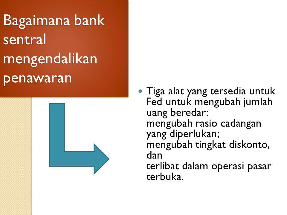 Bagaimana bank sentral mengendalikan penawaran Tiga alat yang tersedia untuk Fed untuk mengubah jumlah uang beredar: mengubah rasio cadangan yang dipe
