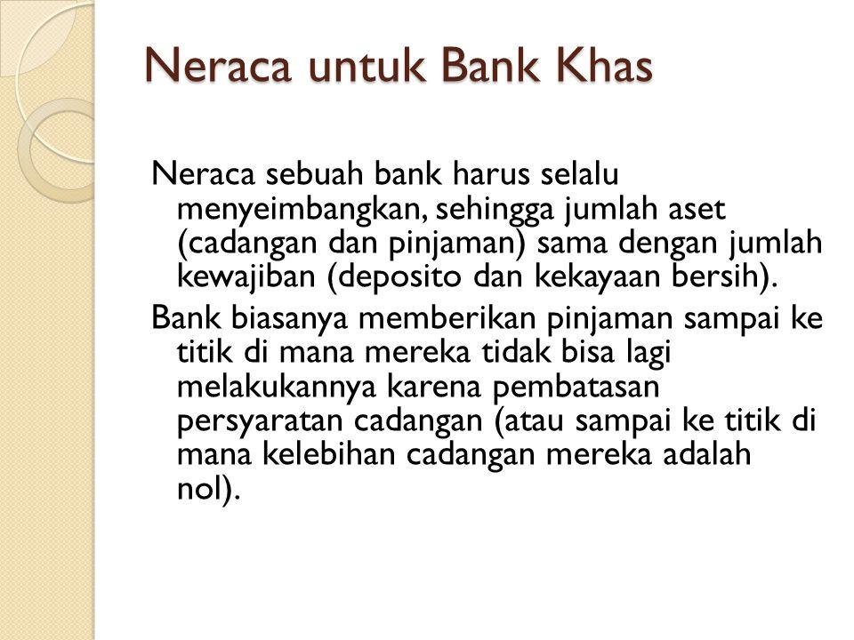 Neraca untuk Bank Khas Neraca sebuah bank harus selalu menyeimbangkan, sehingga jumlah aset (cadangan dan pinjaman) sama dengan jumlah kewajiban (depo