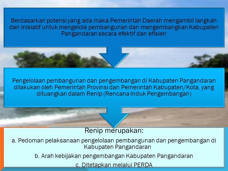 Renip merupakan: a. Pedoman pelaksanaan pengelolaan pembangunan dan pengembangan di Kabupaten Pangandaran b. Arah kebijakan pengembangan Kabupaten Pan