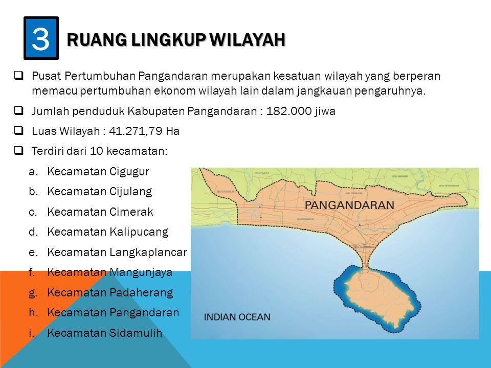 RUANG LINGKUP WILAYAH RUANG LINGKUP WILAYAH  Pusat Pertumbuhan Pangandaran merupakan kesatuan wilayah yang berperan memacu pertumbuhan ekonom wilayah