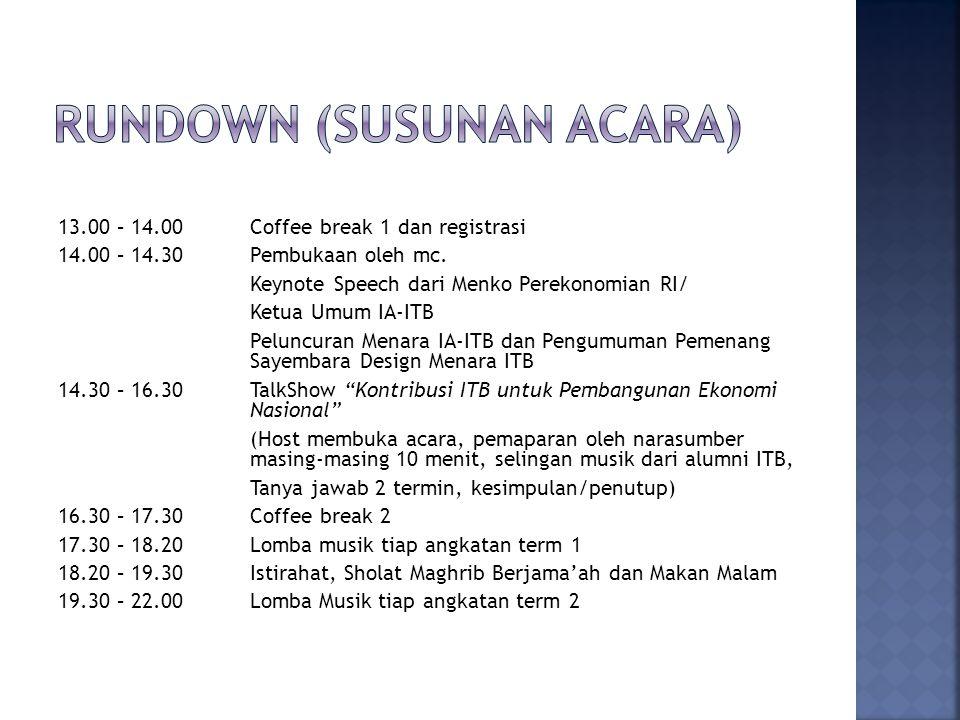 13.00 – 14.00Coffee break 1 dan registrasi 14.00 – 14.30Pembukaan oleh mc.