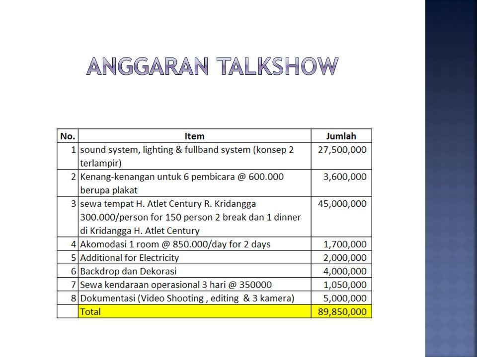 1.Plakat untuk narasumber 3 buah @Rp 600.000,- : Rp 1.800.000,- 2.