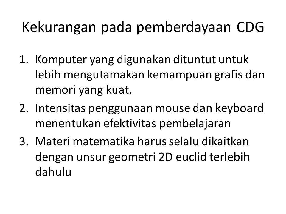 Kekurangan pada pemberdayaan CDG 1.Komputer yang digunakan dituntut untuk lebih mengutamakan kemampuan grafis dan memori yang kuat. 2.Intensitas pengg