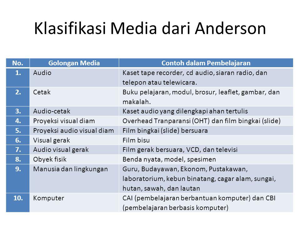 Klasifikasi Media dari Anderson No.Golongan MediaContoh dalam Pembelajaran 1.Audio Kaset tape recorder, cd audio, siaran radio, dan telepon atau telew