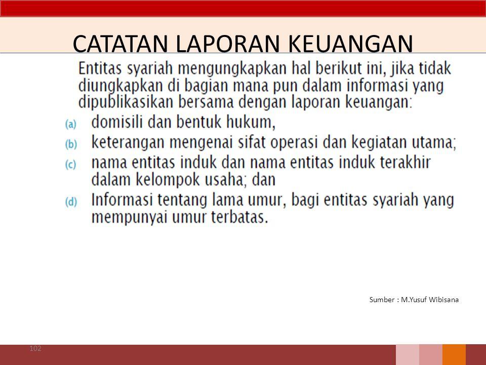 CATATAN LAPORAN KEUANGAN 102 Sumber : M.Yusuf Wibisana