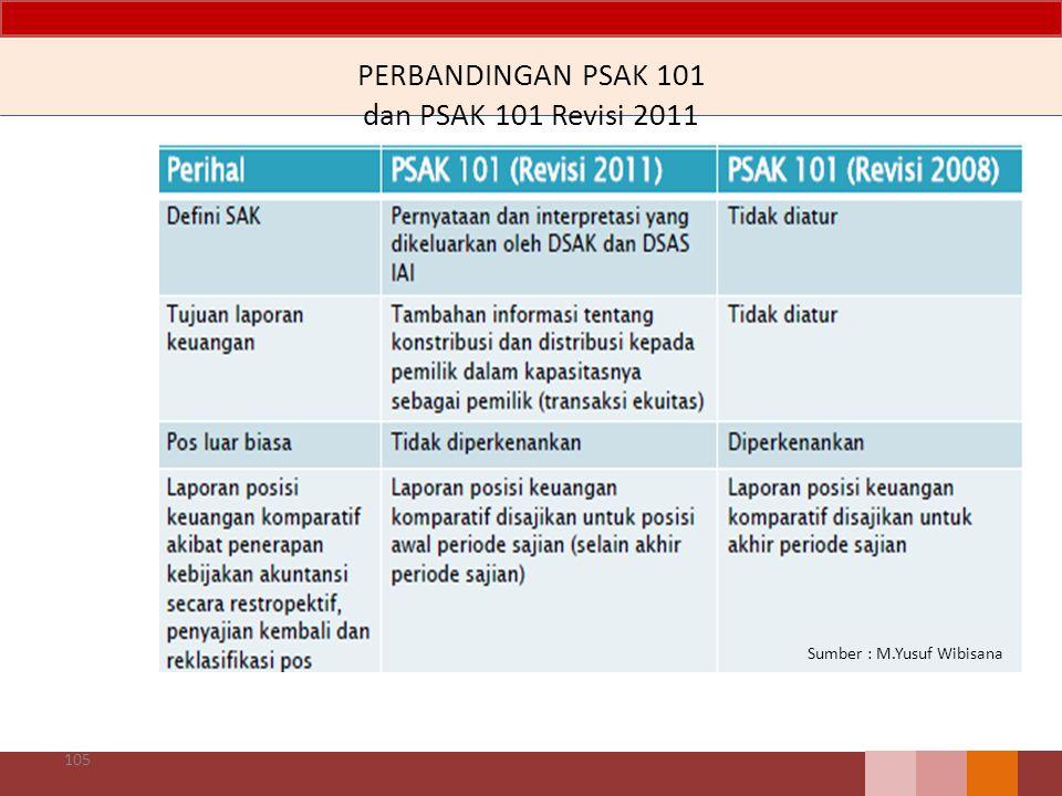 PERBANDINGAN PSAK 101 dan PSAK 101 Revisi 2011 105 Sumber : M.Yusuf Wibisana
