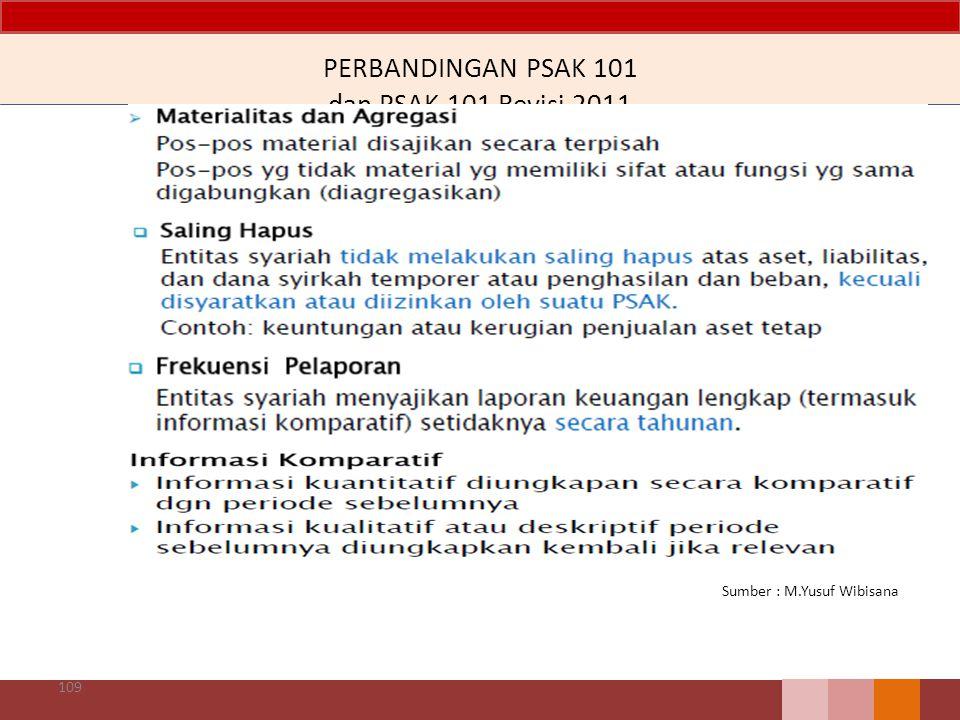PERBANDINGAN PSAK 101 dan PSAK 101 Revisi 2011 109 Sumber : M.Yusuf Wibisana