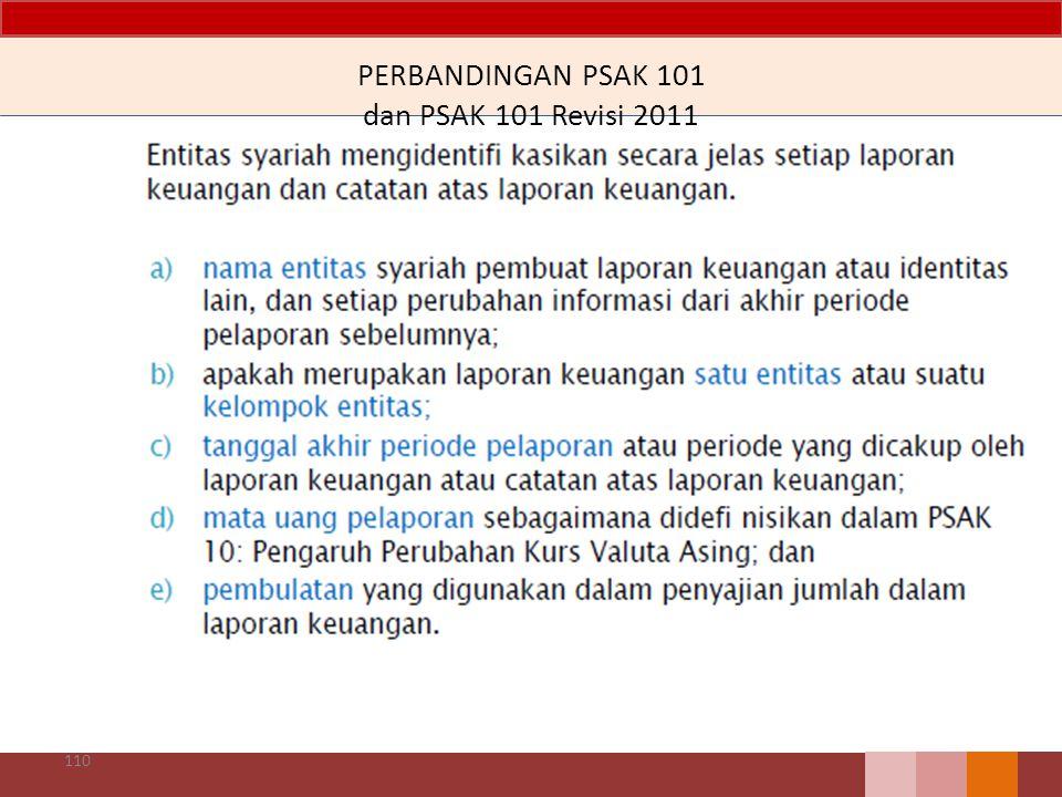 PERBANDINGAN PSAK 101 dan PSAK 101 Revisi 2011 110