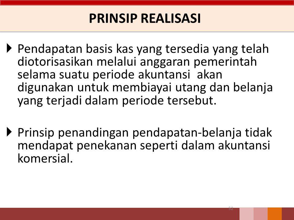 PRINSIP REALISASI  Pendapatan basis kas yang tersedia yang telah diotorisasikan melalui anggaran pemerintah selama suatu periode akuntansi akan digunakan untuk membiayai utang dan belanja yang terjadi dalam periode tersebut.
