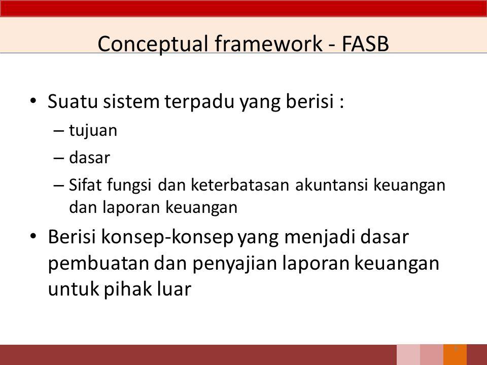 Conceptual framework - FASB Suatu sistem terpadu yang berisi : – tujuan – dasar – Sifat fungsi dan keterbatasan akuntansi keuangan dan laporan keuangan Berisi konsep-konsep yang menjadi dasar pembuatan dan penyajian laporan keuangan untuk pihak luar 6