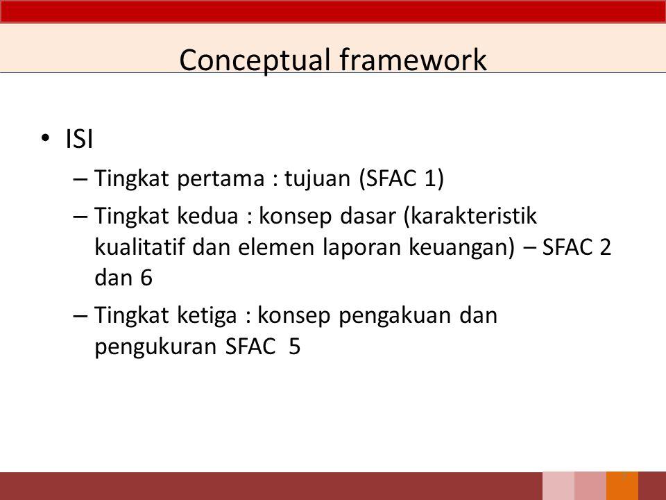 Conceptual framework ISI – Tingkat pertama : tujuan (SFAC 1) – Tingkat kedua : konsep dasar (karakteristik kualitatif dan elemen laporan keuangan) – SFAC 2 dan 6 – Tingkat ketiga : konsep pengakuan dan pengukuran SFAC 5 7