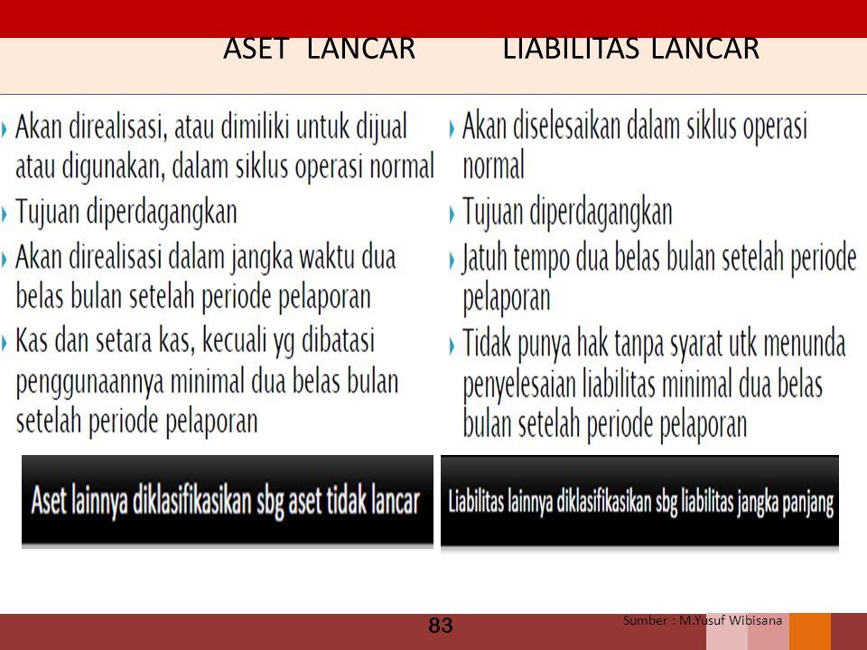ASET LANCAR LIABILITAS LANCAR 83 Sumber : M.Yusuf Wibisana