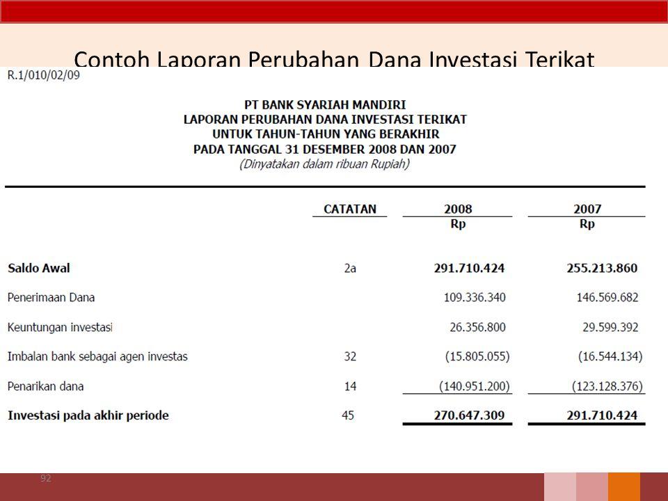 Contoh Laporan Perubahan Dana Investasi Terikat 92