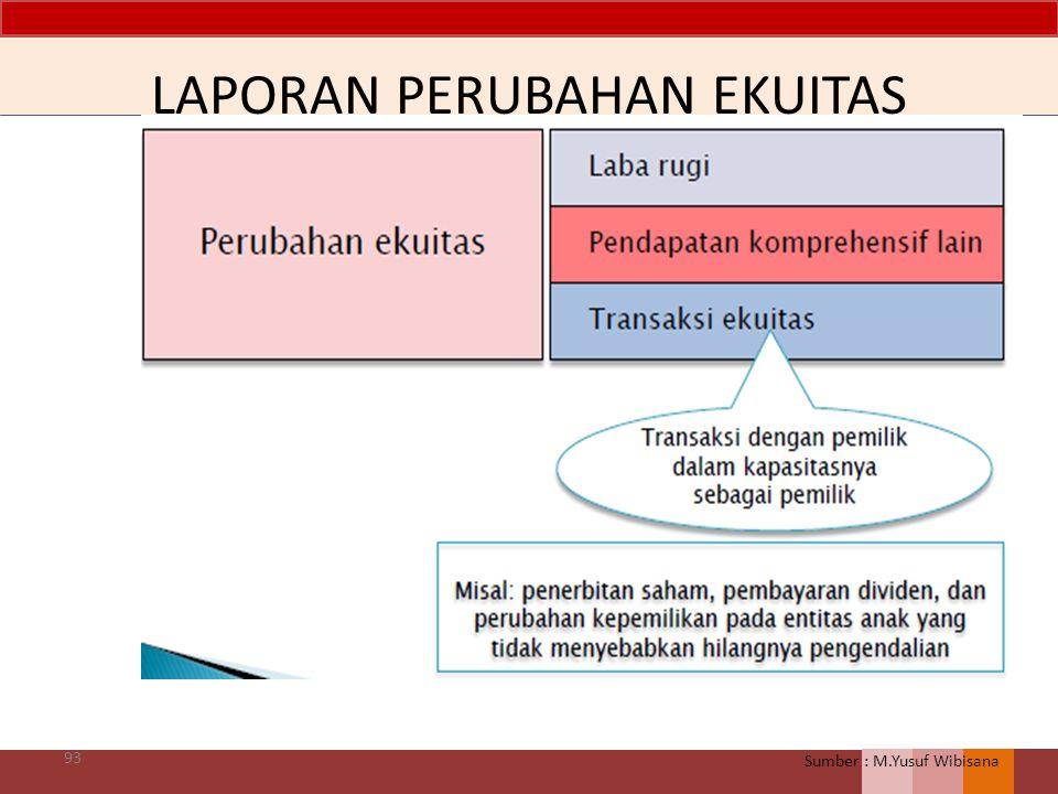 LAPORAN PERUBAHAN EKUITAS 93 Sumber : M.Yusuf Wibisana