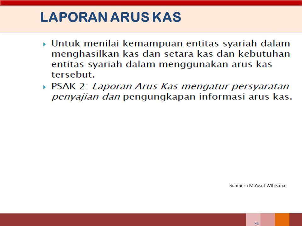 94 LAPORAN ARUS KAS Sumber : M.Yusuf Wibisana