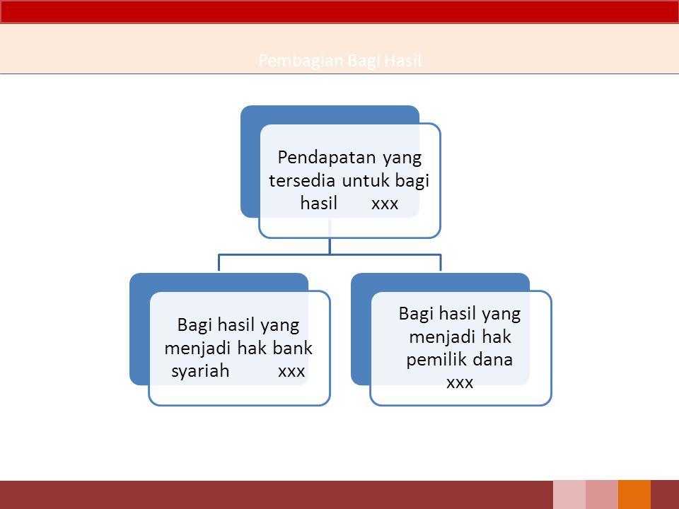 Pembagian Bagi Hasil Pendapatan yang tersedia untuk bagi hasil xxx Bagi hasil yang menjadi hak bank syariah xxx Bagi hasil yang menjadi hak pemilik dana xxx