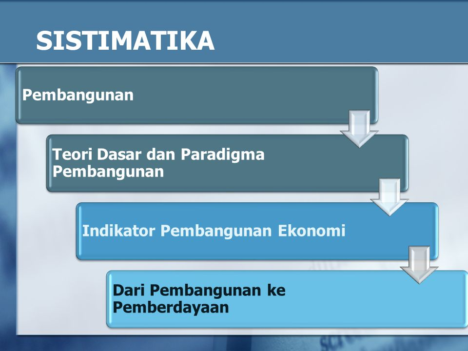 SISTIMATIKA Pembangunan Teori Dasar dan Paradigma Pembangunan Indikator Pembangunan Ekonomi Dari Pembangunan ke Pemberdayaan