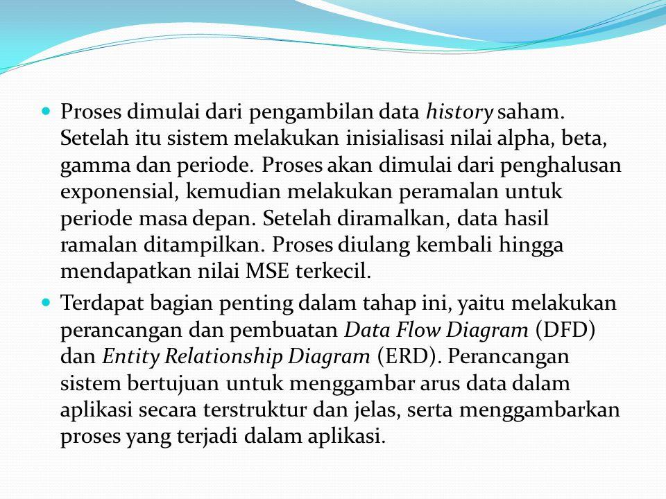 Proses dimulai dari pengambilan data history saham. Setelah itu sistem melakukan inisialisasi nilai alpha, beta, gamma dan periode. Proses akan dimula