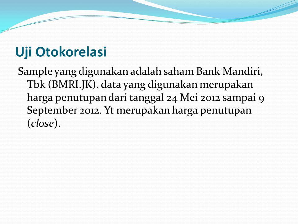 Uji Otokorelasi Sample yang digunakan adalah saham Bank Mandiri, Tbk (BMRI.JK). data yang digunakan merupakan harga penutupan dari tanggal 24 Mei 2012