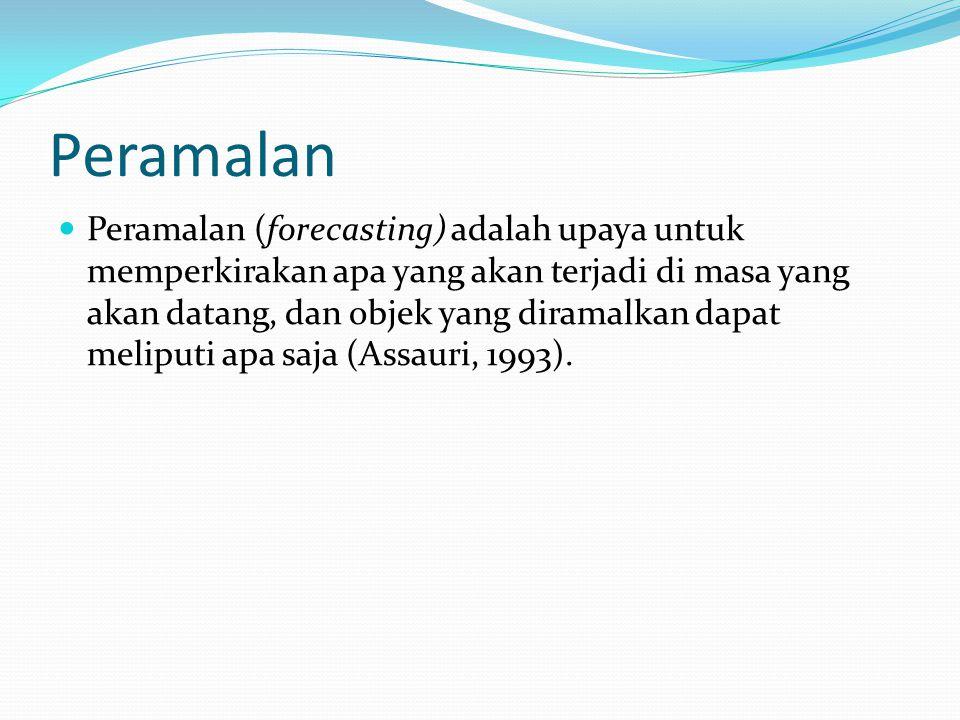 Tabel Pengujian Otokorelasi Periode (t)DateYtY t-1 Y t-2 124/5/20126700-- 225/5/201268006700- 328/5/2012685068006700...