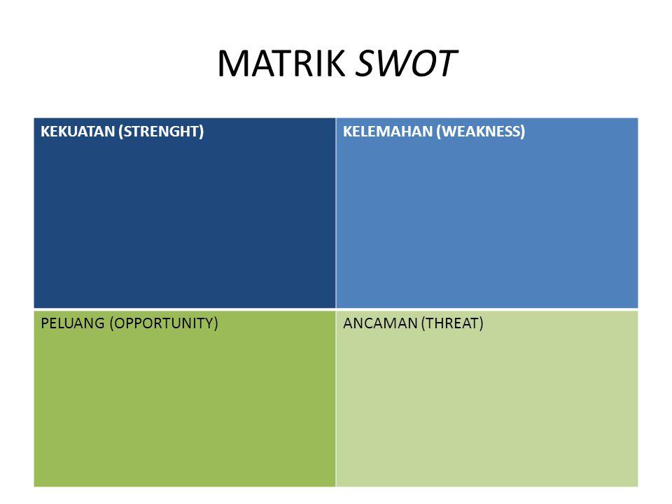 MATRIK SWOT KEKUATAN (STRENGHT)KELEMAHAN (WEAKNESS) PELUANG (OPPORTUNITY)ANCAMAN (THREAT)