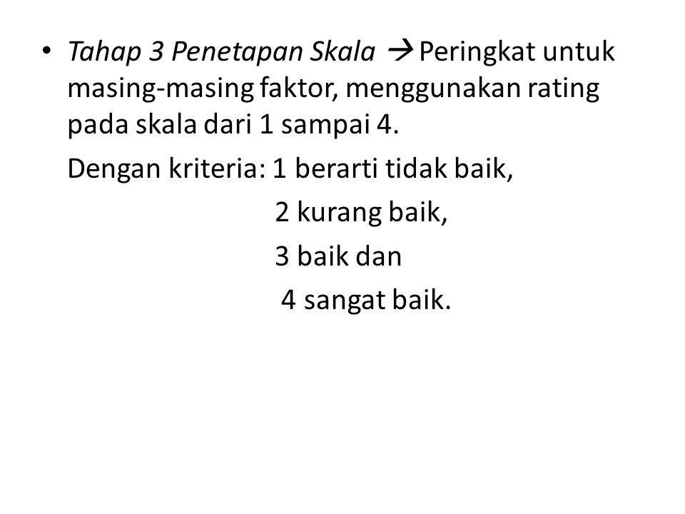 Tahap 3 Penetapan Skala  Peringkat untuk masing-masing faktor, menggunakan rating pada skala dari 1 sampai 4.
