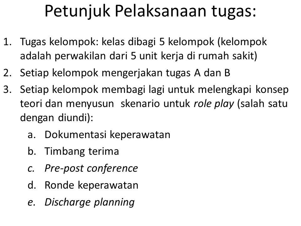 Petunjuk Pelaksanaan tugas: 1.Tugas kelompok: kelas dibagi 5 kelompok (kelompok adalah perwakilan dari 5 unit kerja di rumah sakit) 2.Setiap kelompok mengerjakan tugas A dan B 3.Setiap kelompok membagi lagi untuk melengkapi konsep teori dan menyusun skenario untuk role play (salah satu dengan diundi): a.Dokumentasi keperawatan b.Timbang terima c.Pre-post conference d.Ronde keperawatan e.Discharge planning