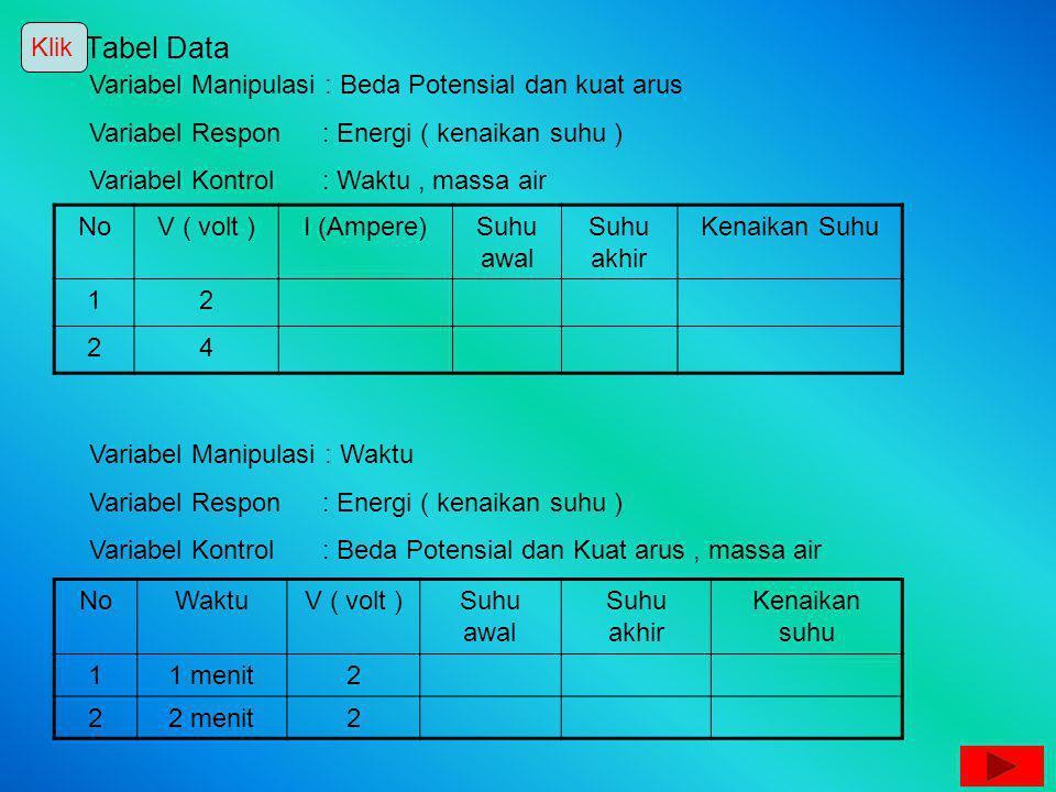 Tabel Data NoV ( volt )I (Ampere)Suhu awal Suhu akhir Kenaikan Suhu 12 24 NoWaktuV ( volt )Suhu awal Suhu akhir Kenaikan suhu 11 menit2 22 menit2 Vari