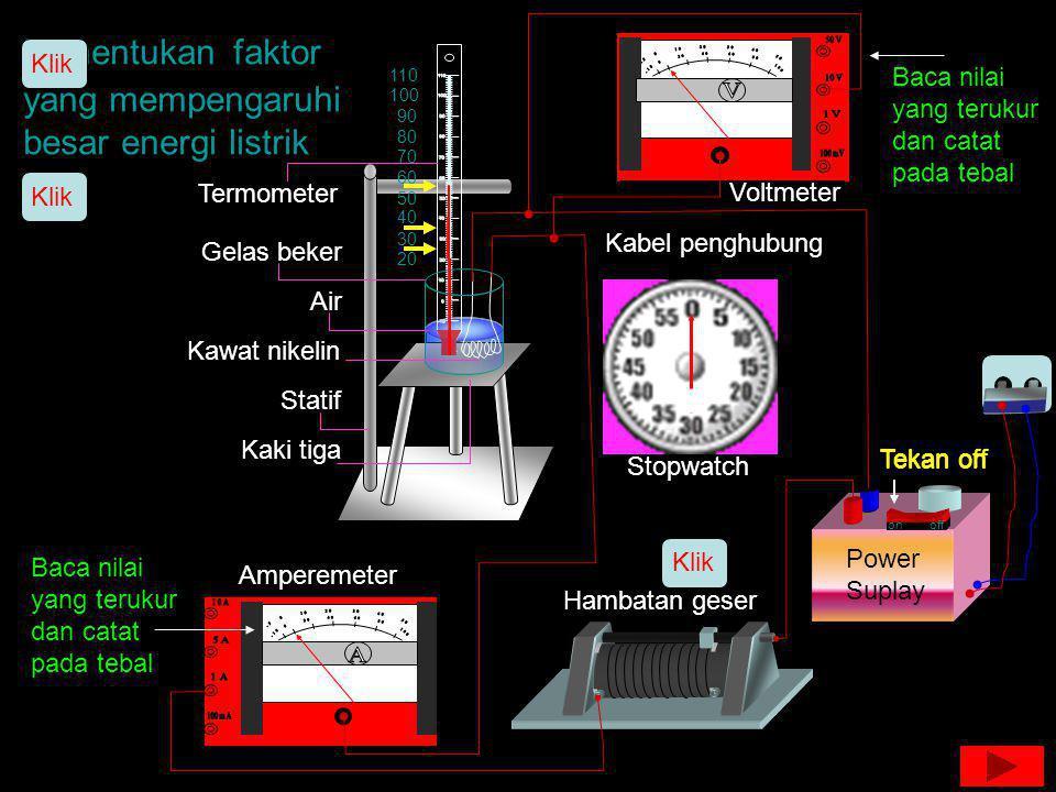 Menentukan faktor yang mempengaruhi besar energi listrik Amperemeter Hambatan geser Power Suplay Kawat nikelin Termometer Statif Gelas beker Air Stopw