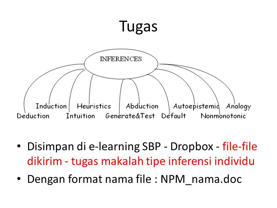 Tugas Disimpan di e-learning SBP - Dropbox - file-file dikirim - tugas makalah tipe inferensi individu Dengan format nama file : NPM_nama.doc