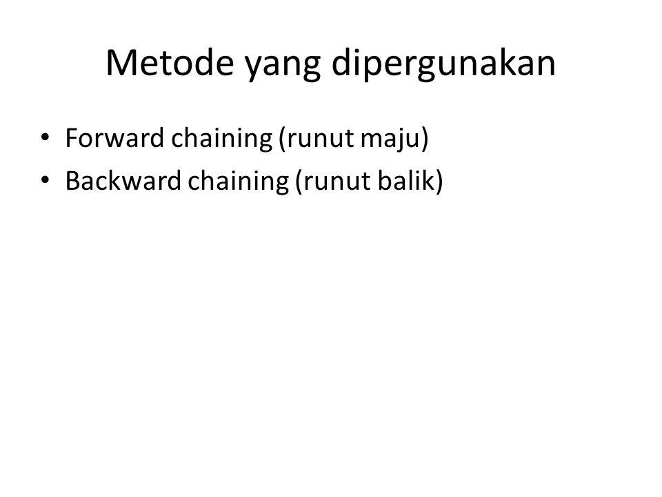 Penyelesaian dengan forward chaining 1.Fakta dari user A1, A2, A3, A4, A5 2.Rule yang sesuai = R1, R2, R3, R4 3.Sampai tidak ada rule pada Q QRK Iterasi 1R1, R2, R3, R4R1P1 Iterasi 2R2, R3, R4R2P2 Iterasi 3R3, R4R3P3 Iterasi 4R4 P4