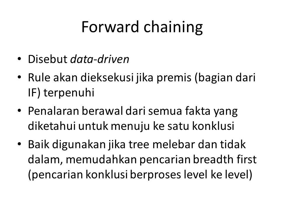 Forward chaining Disebut data-driven Rule akan dieksekusi jika premis (bagian dari IF) terpenuhi Penalaran berawal dari semua fakta yang diketahui unt