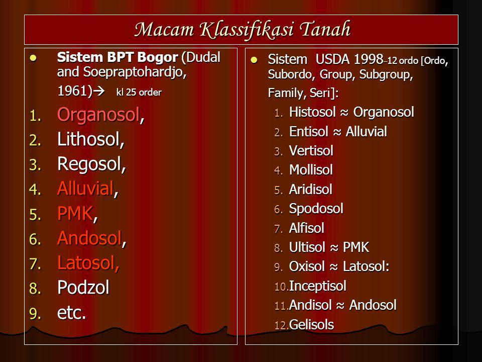 Macam Klassifikasi Tanah Sistem BPT Bogor (Dudal and Soepraptohardjo, 1961)  kl 25 order Sistem BPT Bogor (Dudal and Soepraptohardjo, 1961)  kl 25 order 1.