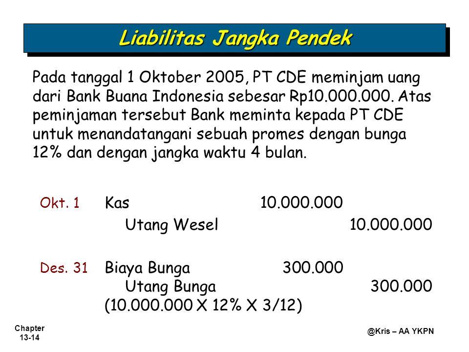 Chapter 13-14 @Kris – AA YKPN Pada tanggal 1 Oktober 2005, PT CDE meminjam uang dari Bank Buana Indonesia sebesar Rp10.000.000. Atas peminjaman terseb