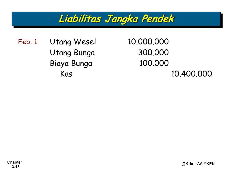 Chapter 13-15 @Kris – AA YKPN Feb. 1 Utang Wesel10.000.000 Utang Bunga300.000 Biaya Bunga100.000 Kas10.400.000 Liabilitas Jangka Pendek