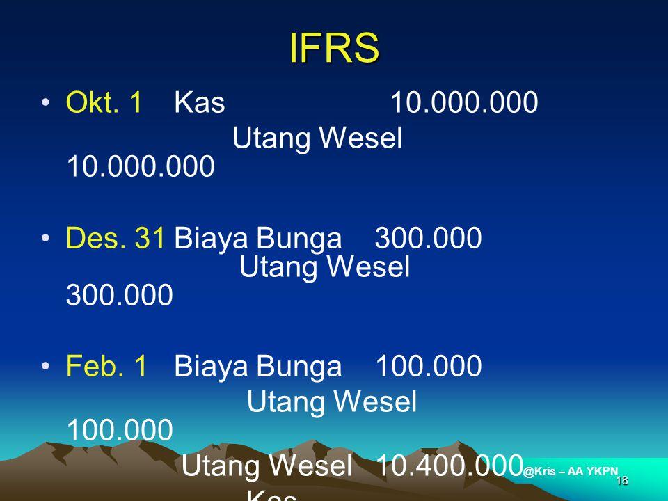 @Kris – AA YKPN 18 IFRS Okt. 1Kas 10.000.000 Utang Wesel 10.000.000 Des. 31Biaya Bunga300.000 Utang Wesel 300.000 Feb. 1Biaya Bunga100.000 Utang Wesel