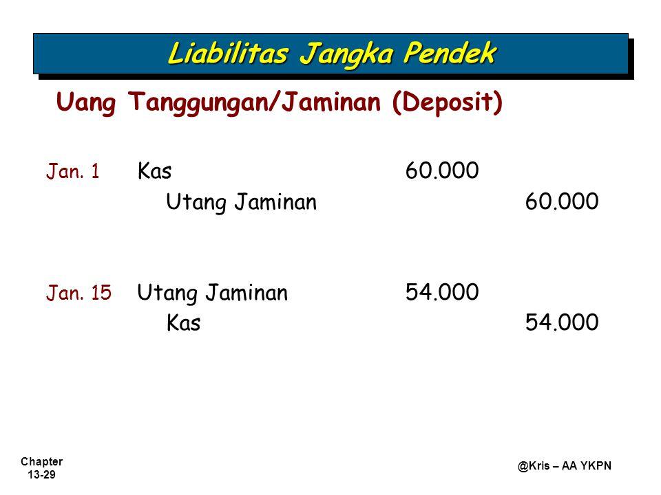 Chapter 13-29 @Kris – AA YKPN Uang Tanggungan/Jaminan (Deposit) Liabilitas Jangka Pendek Jan. 1 Kas 60.000 Utang Jaminan60.000 Jan. 15 Utang Jaminan54