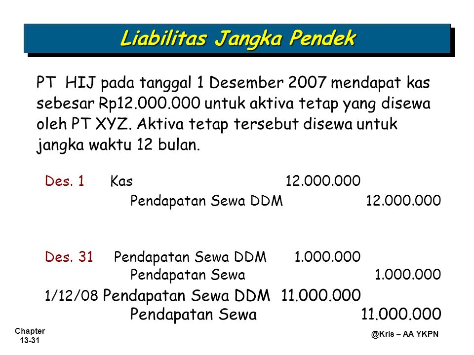 Chapter 13-31 @Kris – AA YKPN PT HIJ pada tanggal 1 Desember 2007 mendapat kas sebesar Rp12.000.000 untuk aktiva tetap yang disewa oleh PT XYZ. Aktiva