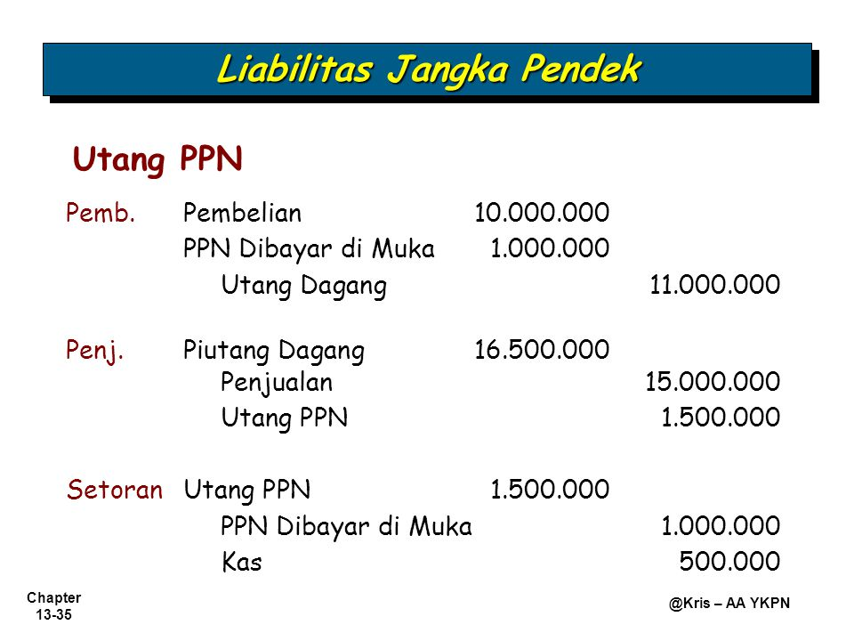 Chapter 13-35 @Kris – AA YKPN Utang PPN Liabilitas Jangka Pendek Pemb.Pembelian10.000.000 PPN Dibayar di Muka1.000.000 Utang Dagang11.000.000 Penj.Piu