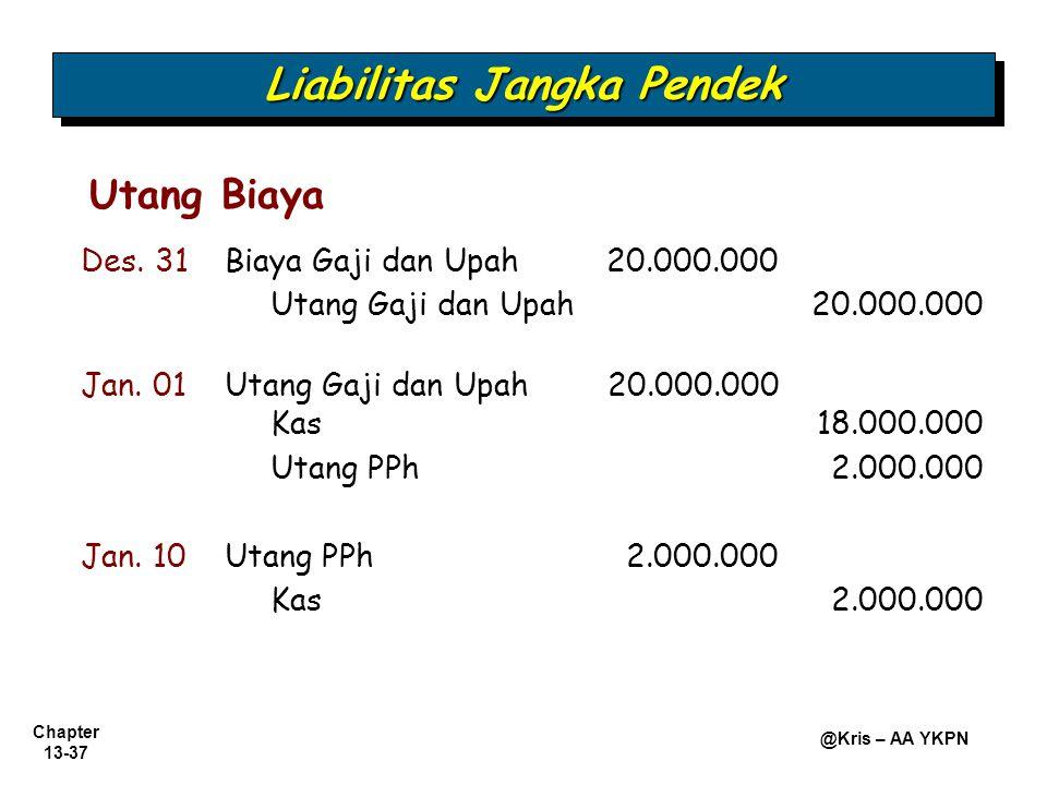 Chapter 13-37 @Kris – AA YKPN Utang Biaya Liabilitas Jangka Pendek Des. 31Biaya Gaji dan Upah20.000.000 Utang Gaji dan Upah20.000.000 Jan. 01Utang Gaj