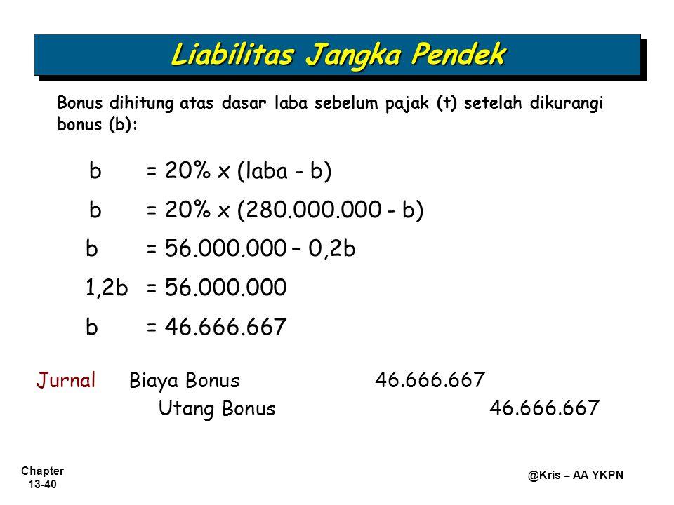 Chapter 13-40 @Kris – AA YKPN Bonus dihitung atas dasar laba sebelum pajak (t) setelah dikurangi bonus (b): b = 20% x (laba - b) b = 20% x (280.000.00